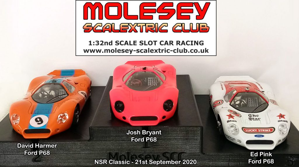 Molesey Scalextric Club podium 21st September 2020 NSR Classic