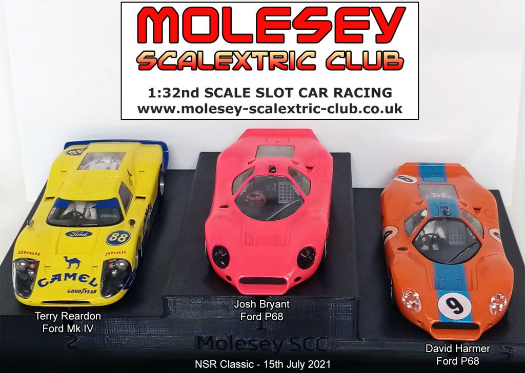 Molesey Scalextric Club podium 15th July 2021 NSR Classic